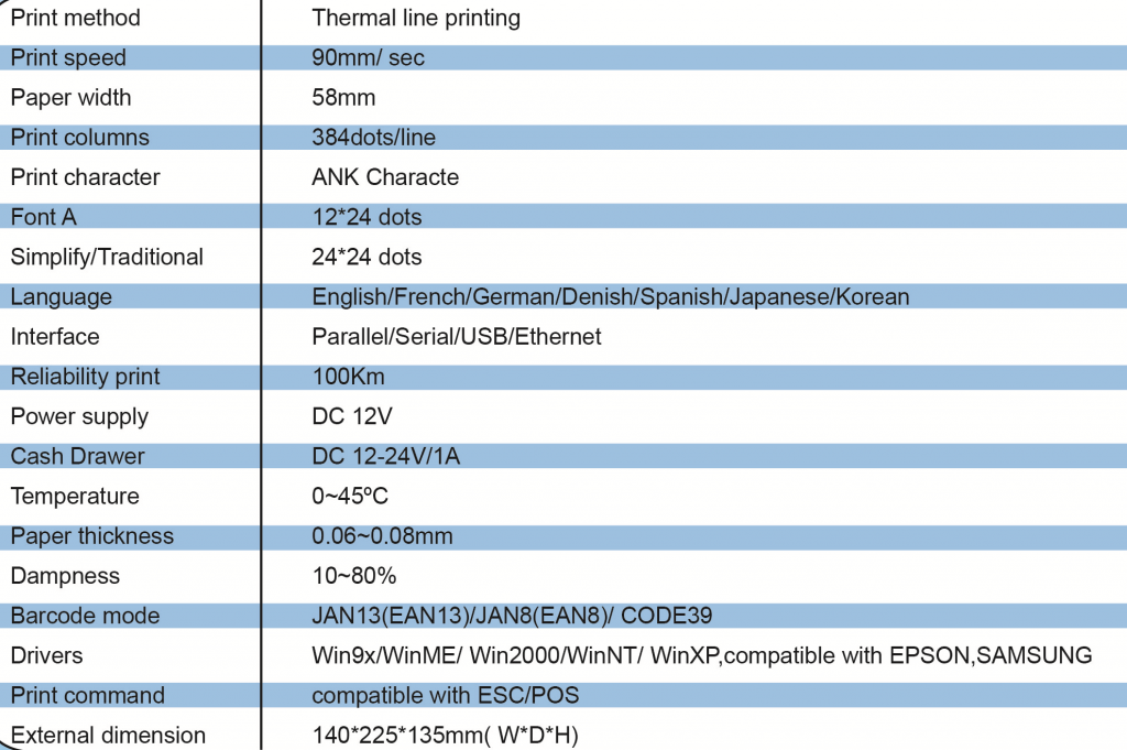 Impresora termica 58mm